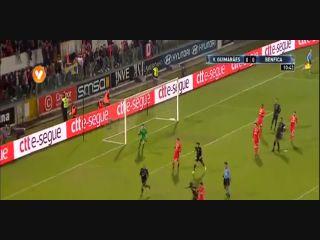 Resumo: Vitória Guimarães 0-2 Benfica (10 Janeiro 2017)